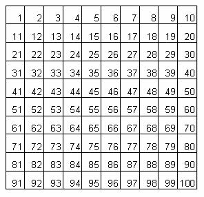 Numeri Naturali Matematica Per Le Superiori 001 Documentation